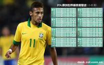 2014巴西世界杯赛程桌面壁纸